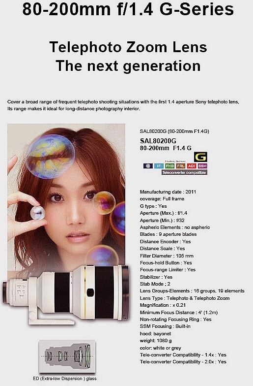 new-sony-lens-4
