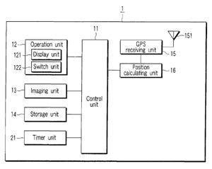 olympus-patent-3