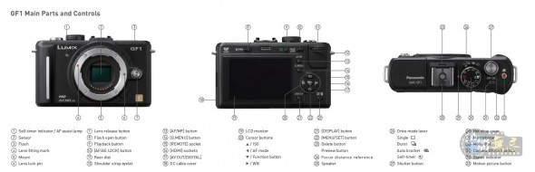 panasonic-gf1-rumor
