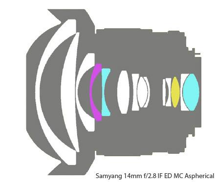samyang_14mm_w