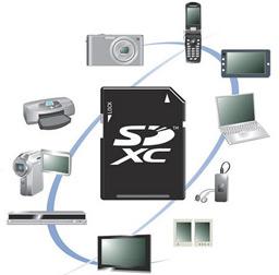 SDXC-Memory-Card