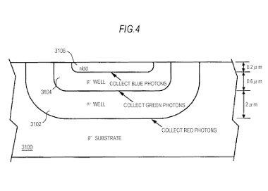 sony-patent-sensor
