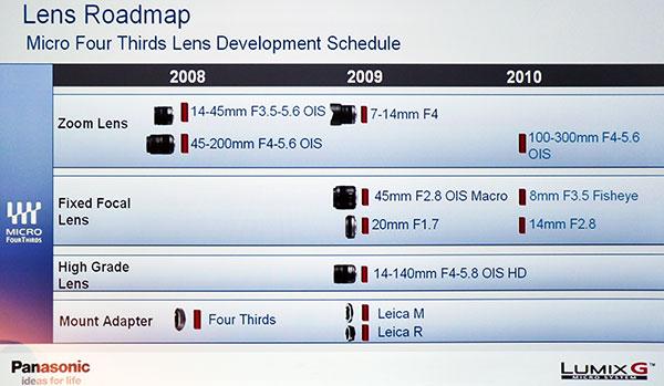PMA 2010 en Californie du 21 au 23 Février Panasonic_mft_lens_roadmap