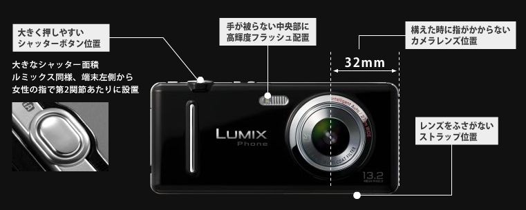 The new panasonic Lumix Phone 2 This is the new Panasonic Lumix Phone