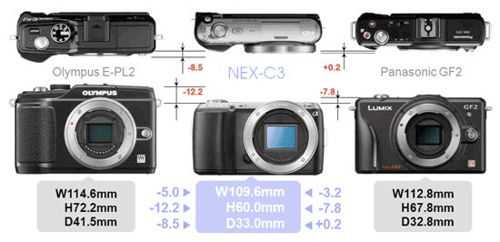 Sony Nex C3 Vs  Nex 3 Vs  Nex 5 Vs  Olympus E