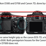 sony-alpha-a77-size-comparison