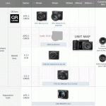 ricoh-GXR-roadmap