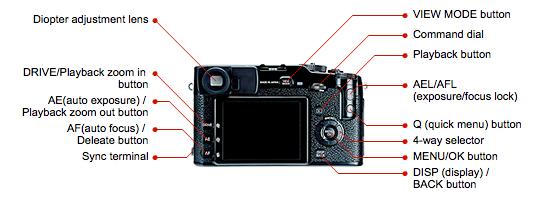 Fuji-X-Pro-1-back