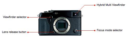 Fuji-X-Pro-1-front