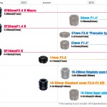 Fujifilm-X-pro1-lens-roadmap