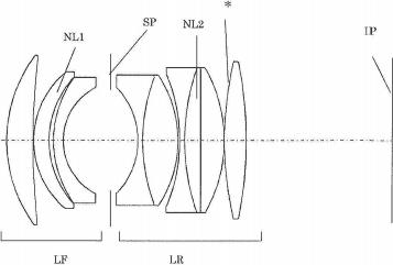 Canon 50mm f/1.2 full frame lens patent (for DSLR cameras)