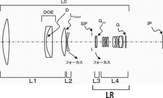 Canon 800mm f/5.6 DO Macro 1:1 lens patent