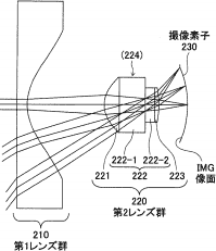 Sony curved sensor lens patent 2
