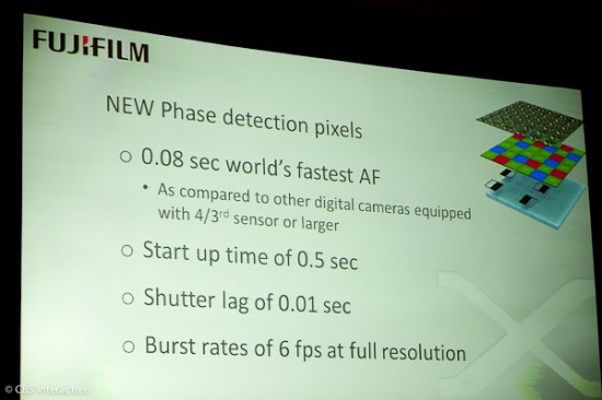 Fuji X100s new phase detection AF
