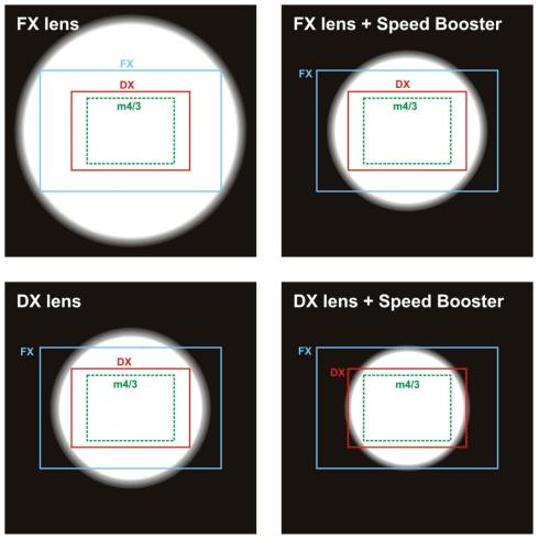 Metabones-Speed-Booster-lens-adapter