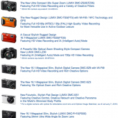Panasonic-compact-cameras-announced-at-2013-CES-show
