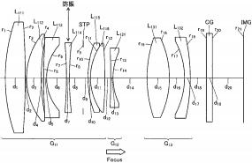 Tamron f:1.8 50mm lens patent for mirrorless APS-C sensor