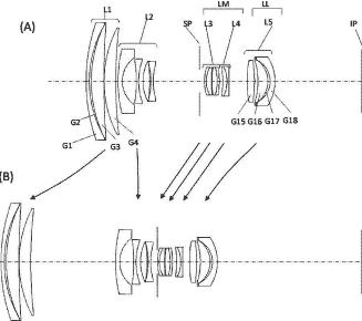 Canon 7-85mm f:4-5.6 lens patent