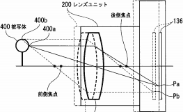 Olympus-all-in-focus macro-lens-patent