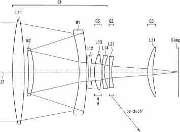Sony 100 mm f4.5 reflex lens patent