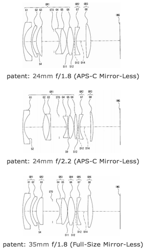 Sony-35mm-f1.8-E-mount-full-frame-lens-patent