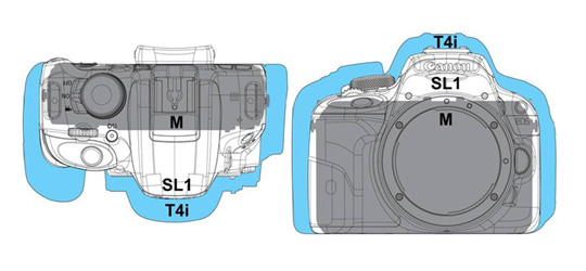 Canon EOS Rebel SL1 camera size comparison
