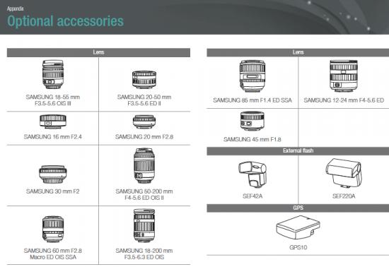 Samsung-NX1100-accessories