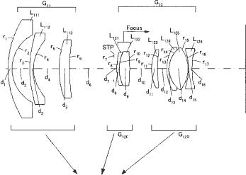 Tamron 10-18mm f4 APS-C lens patent