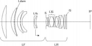 Canon 400mm f4 DOE lens patent