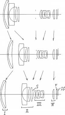 Ricoh 4.6-18mm f1.8-2.8 lens patent