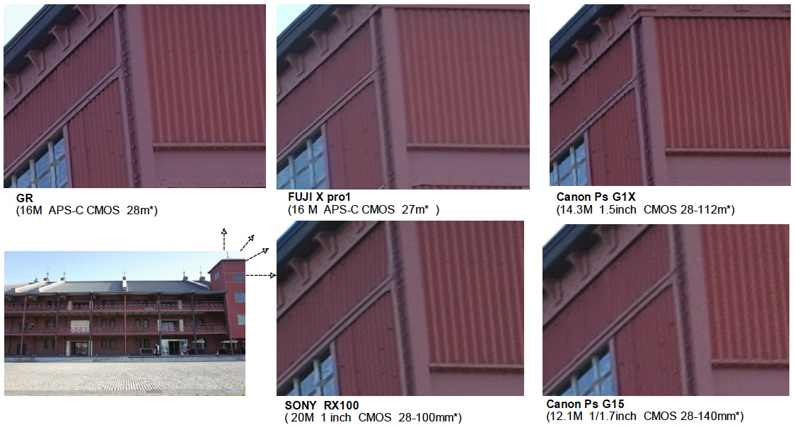 Ricoh-GR-image-quality-comparison
