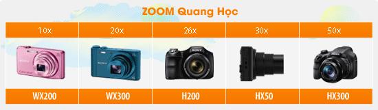 Sony-DSC-HX50V-camera-leaked