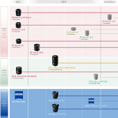 Updated-Fuji-XF-lens-roadmap-2013
