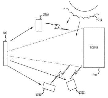 Apple-iPhone-remote-flash-trigger-patent