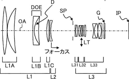 Canon 500 f:4 lens patent
