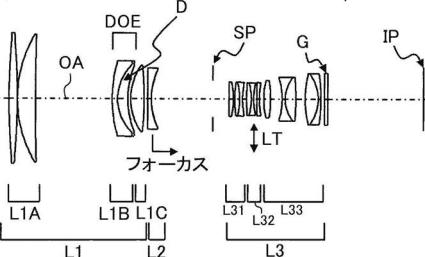 Canon 500 f:5.6 lens patent