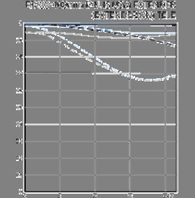 Canon EF 200-400 f:4L IS USM lens MTF chart 4