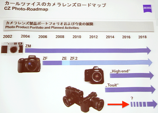 New-line-of-Zeiss-lenses