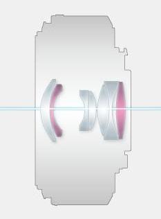 Panasonic-Lumix-G-20mm--F1.7-II-ASPH-lens-design