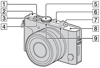 Sony-RX1-R-camera-front