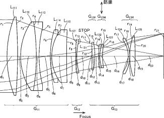 Tamron 135mm f:2.8 lens patent