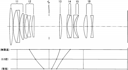Tamron 90mm f:2.8 Macro lens patent