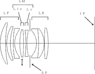 Canon 50mm f:1.8 lens with image stabilization patent