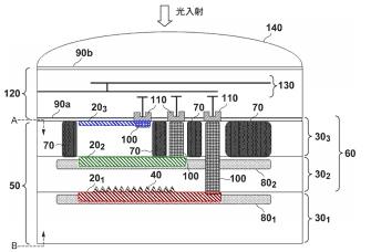 Canon-non-Bayer-multilayer-sensor-patent