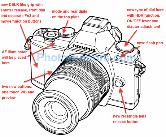 Olympus-E-M1-camera-description