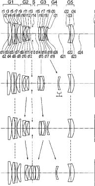 Olympus M.Zuiko 100mm f:4.5 lens patent