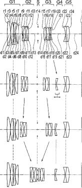 Olympus M.Zuiko 70mm f:2.8 lens patent