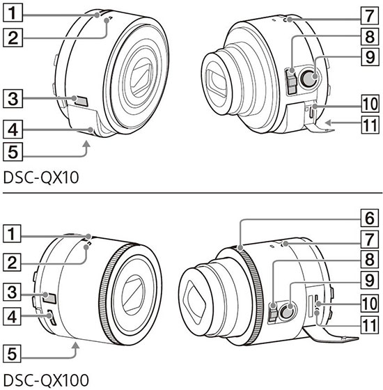 Sony-DSC-QX10-and-DSC-QX100-lens-camera-modules-for-smart-phones