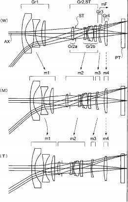 KonicaMinolta 9-18mm F3.5-4.5 lens patent