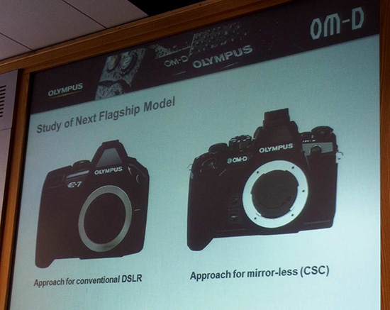 Olympus-E-7-camera